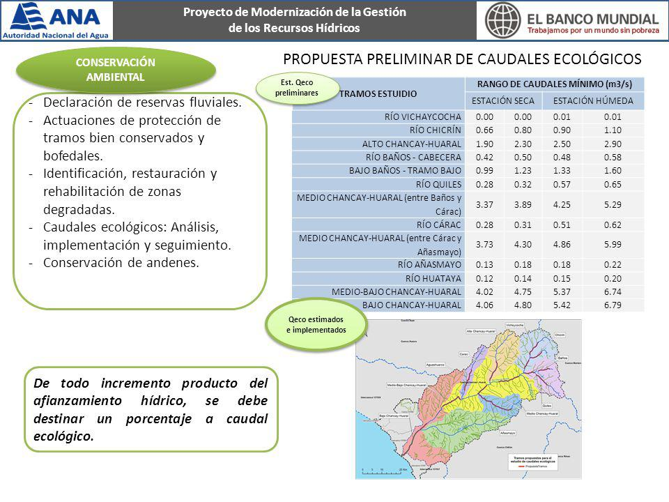 PROPUESTA PRELIMINAR DE CAUDALES ECOLÓGICOS