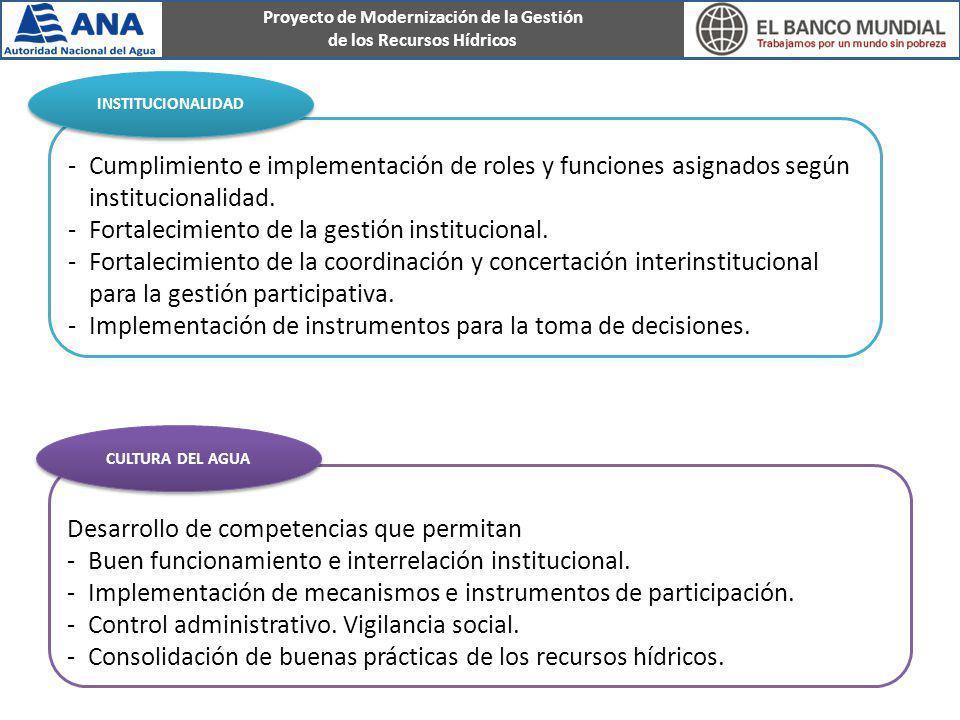 Fortalecimiento de la gestión institucional.