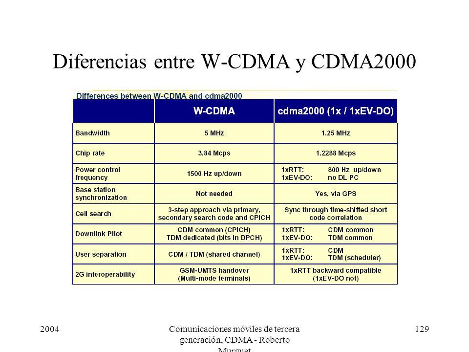 Diferencias entre W-CDMA y CDMA2000