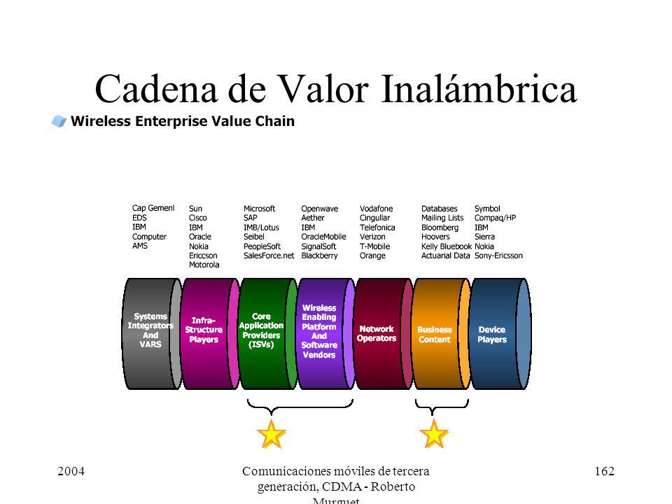 Cadena de Valor Inalámbrica
