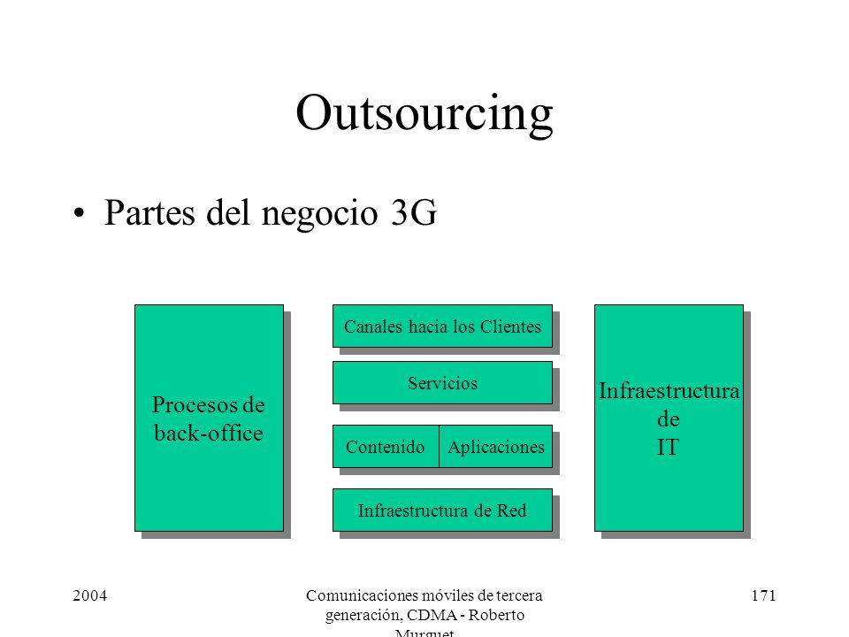 Outsourcing Partes del negocio 3G Infraestructura Procesos de de