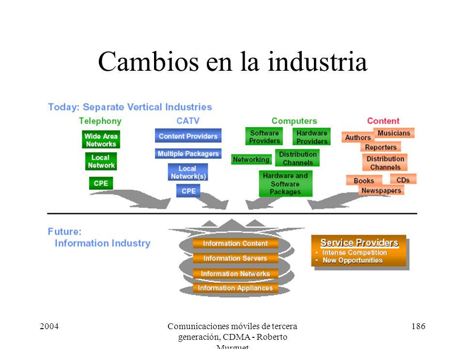 Cambios en la industria