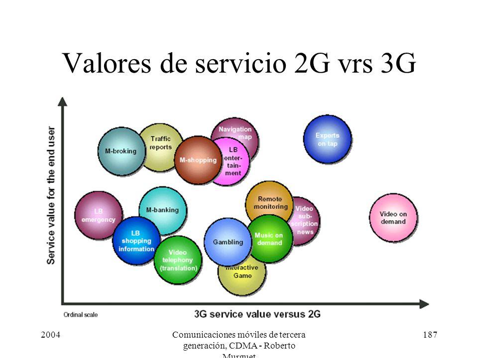 Valores de servicio 2G vrs 3G