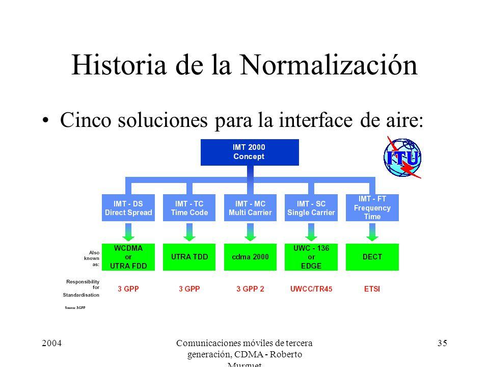 Historia de la Normalización