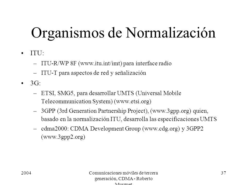 Organismos de Normalización