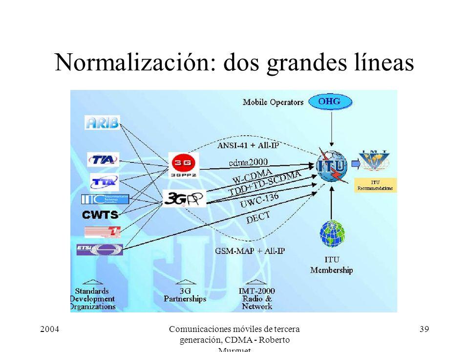 Normalización: dos grandes líneas