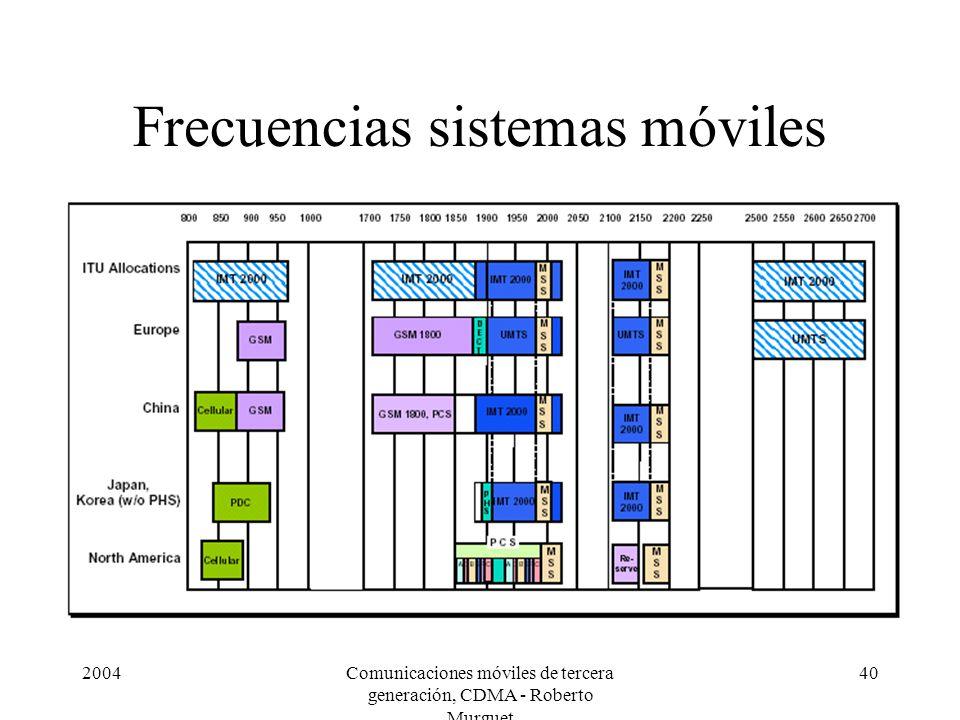 Frecuencias sistemas móviles