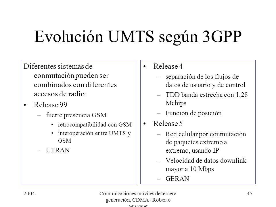 Evolución UMTS según 3GPP