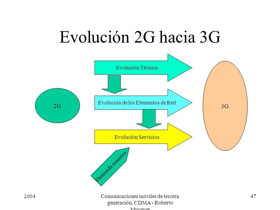 Evolución 2G hacia 3G 3G 2G Evolución Técnica