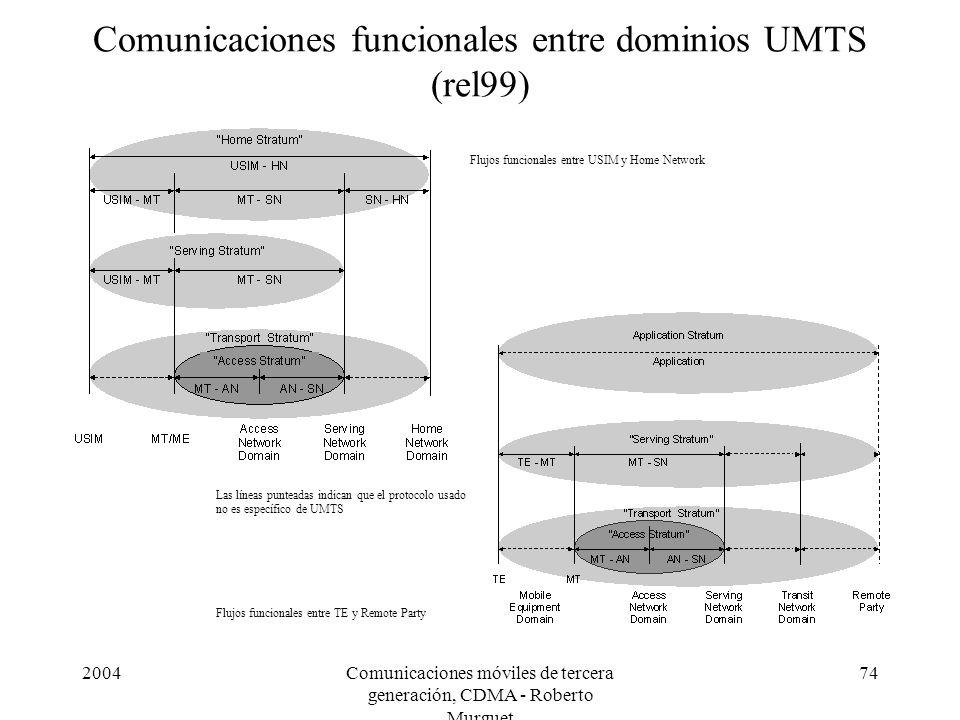 Comunicaciones funcionales entre dominios UMTS (rel99)