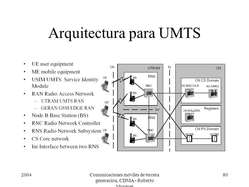 Arquitectura para UMTS