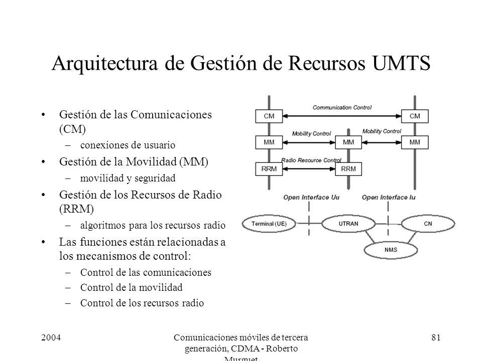 Arquitectura de Gestión de Recursos UMTS