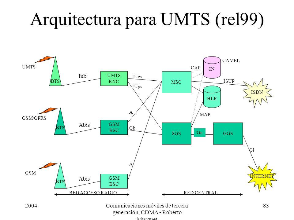 Arquitectura para UMTS (rel99)
