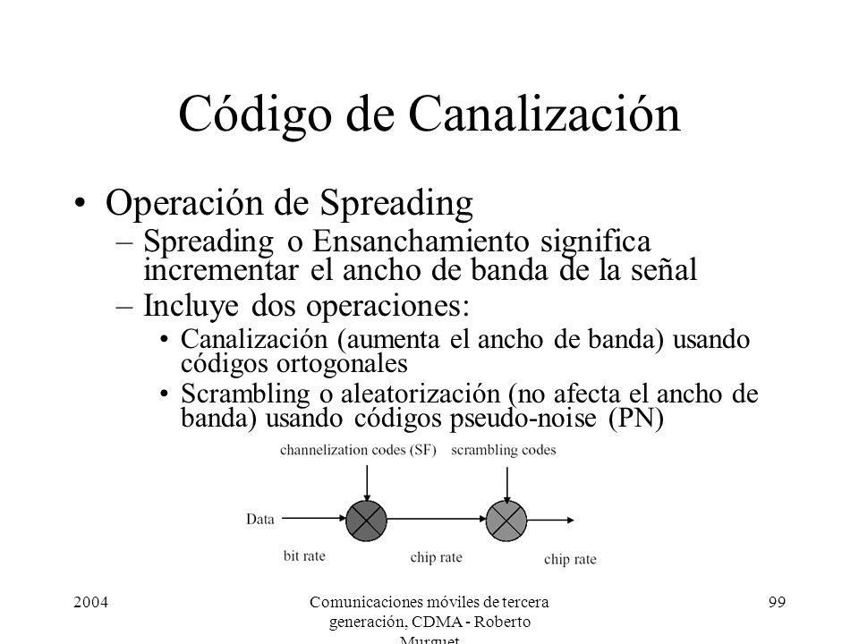 Código de Canalización