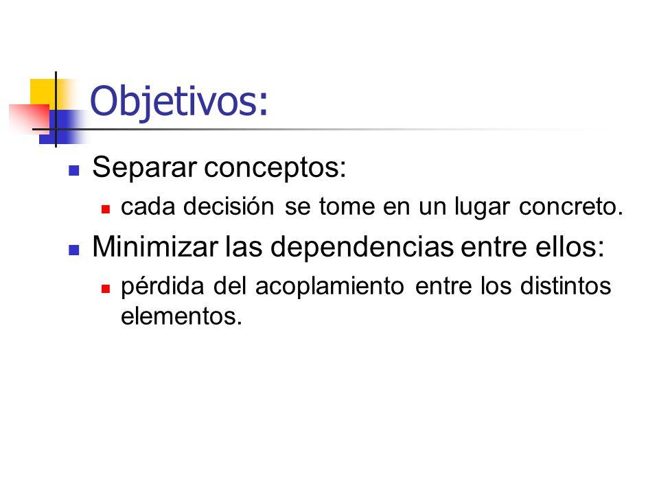 Objetivos: Separar conceptos: Minimizar las dependencias entre ellos: