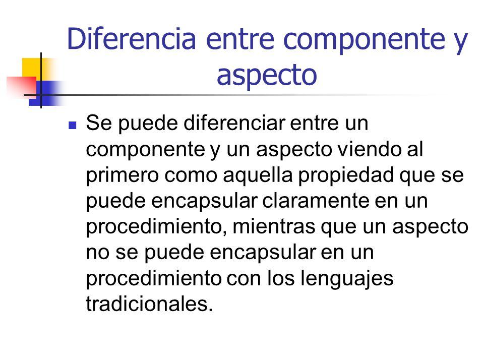 Diferencia entre componente y aspecto
