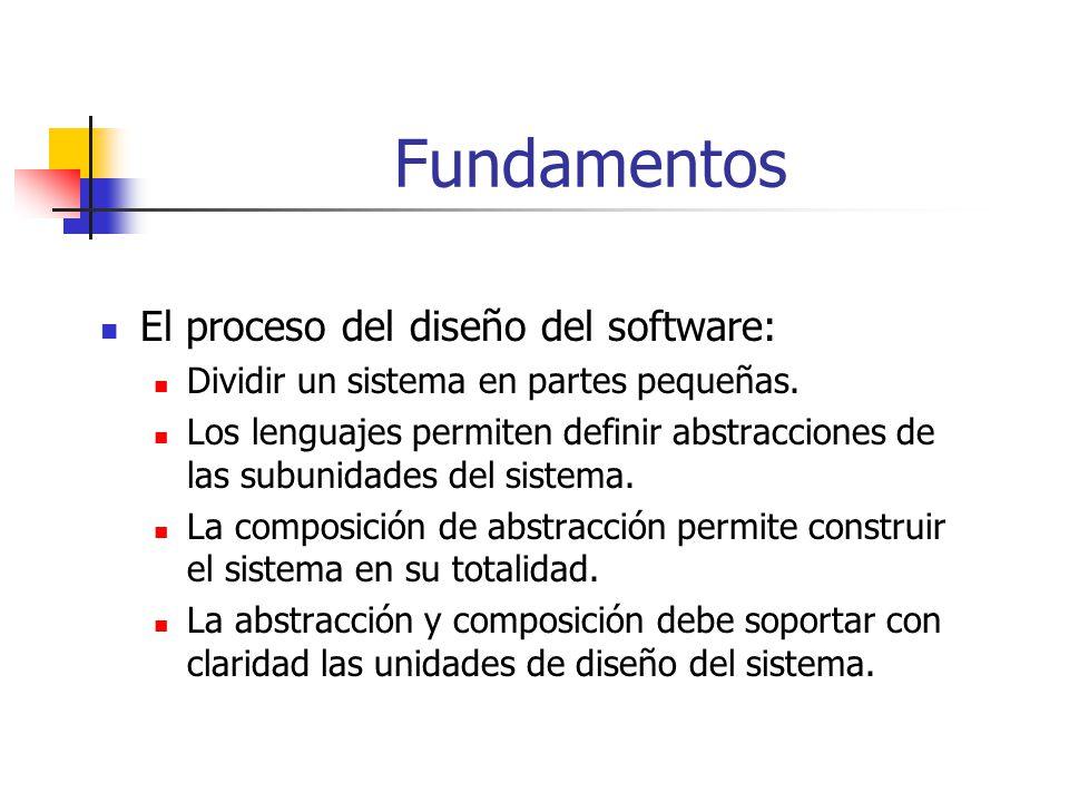 Fundamentos El proceso del diseño del software: