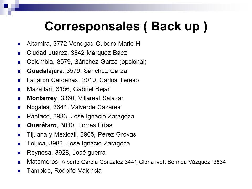 Corresponsales ( Back up )