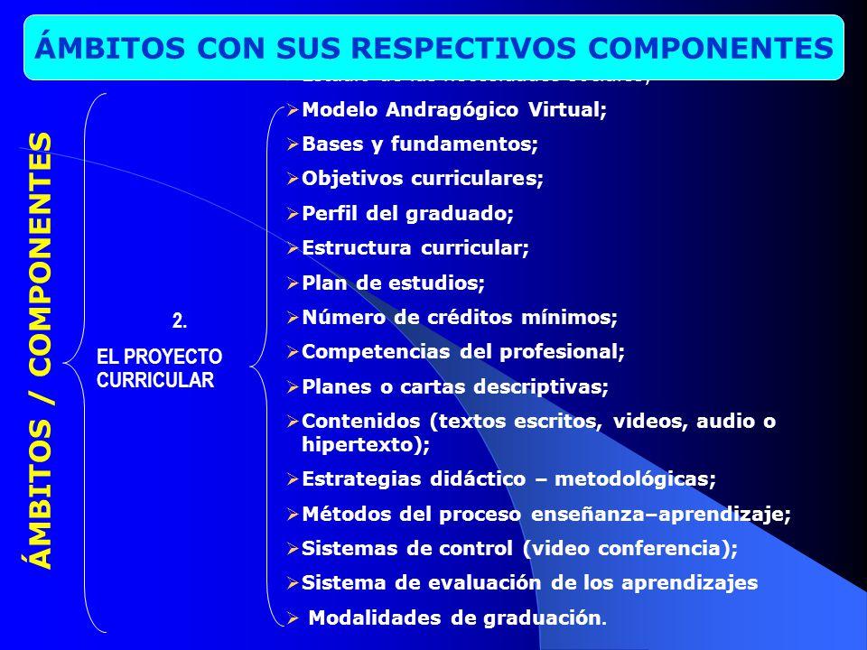 ÁMBITOS CON SUS RESPECTIVOS COMPONENTES