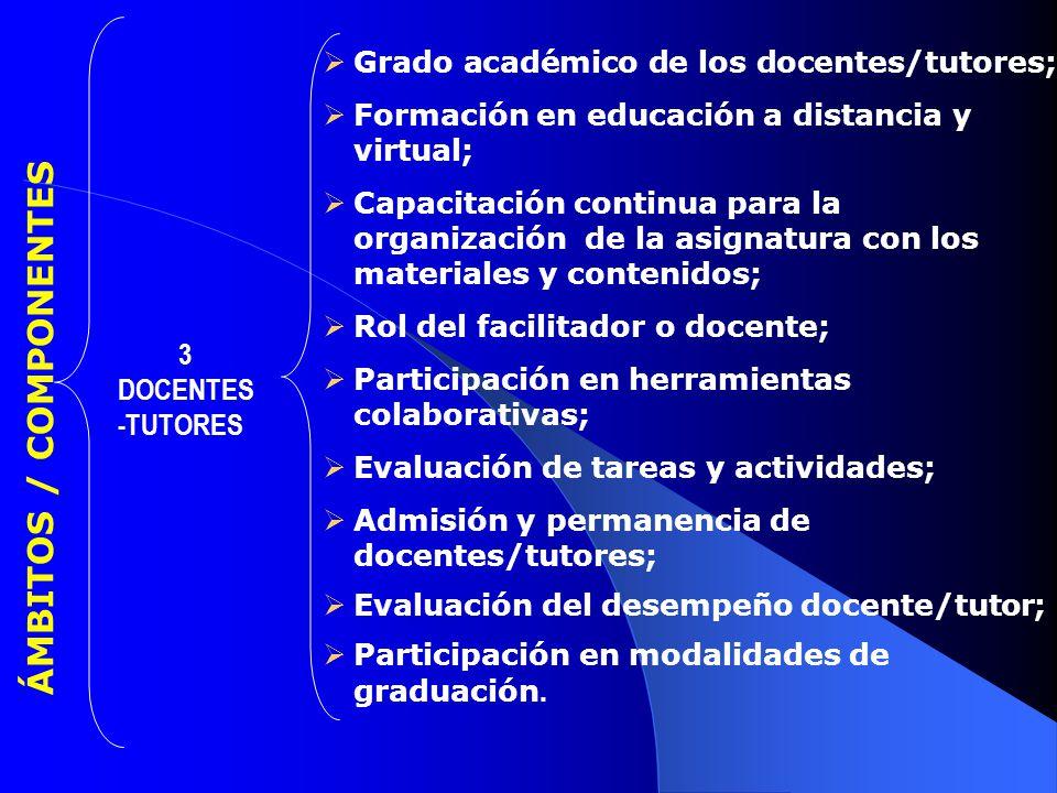 ÁMBITOS / COMPONENTES Grado académico de los docentes/tutores;