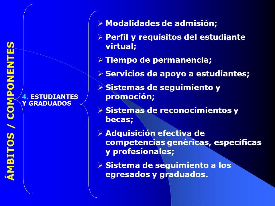 ÁMBITOS / COMPONENTES Modalidades de admisión;