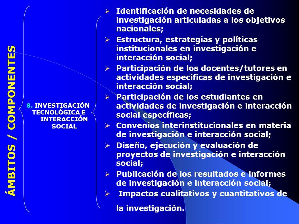 TECNOLÓGICA E INTERACCIÓN SOCIAL