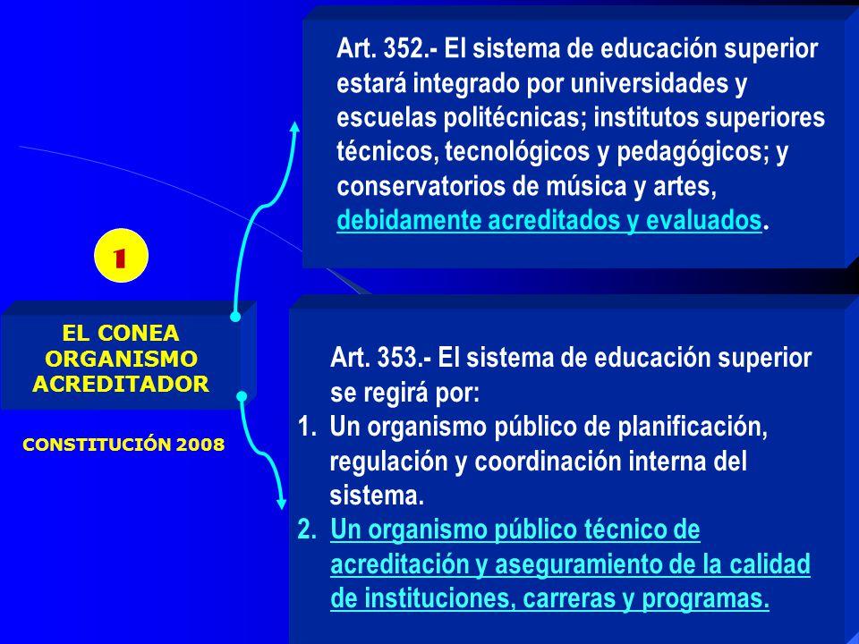 Art. 353.- El sistema de educación superior se regirá por: