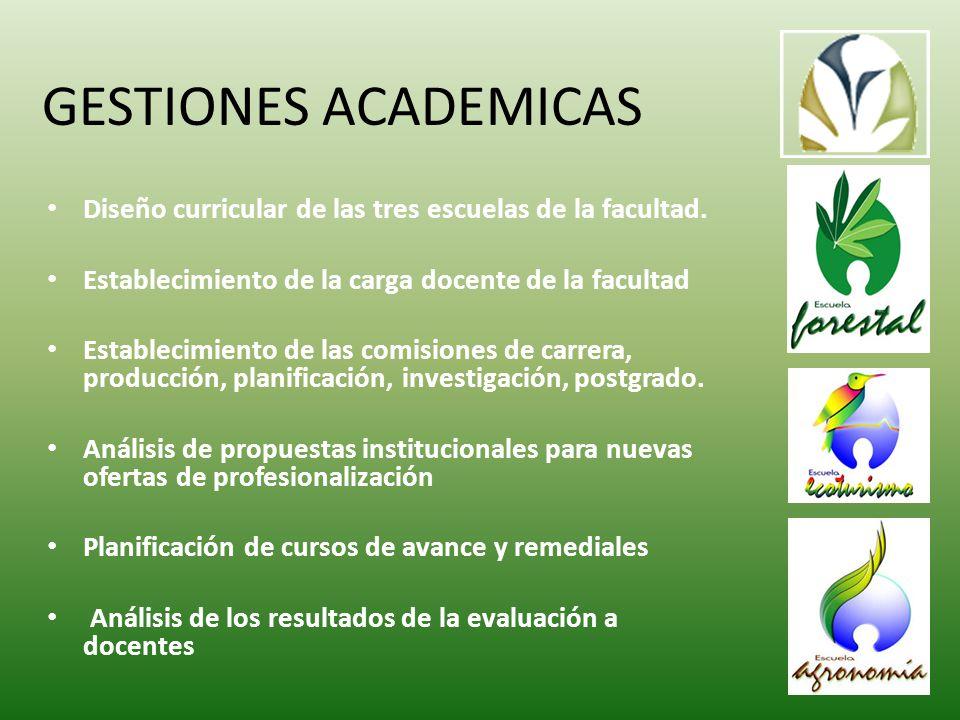 GESTIONES ACADEMICAS Diseño curricular de las tres escuelas de la facultad. Establecimiento de la carga docente de la facultad.