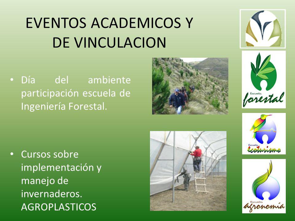 EVENTOS ACADEMICOS Y DE VINCULACION