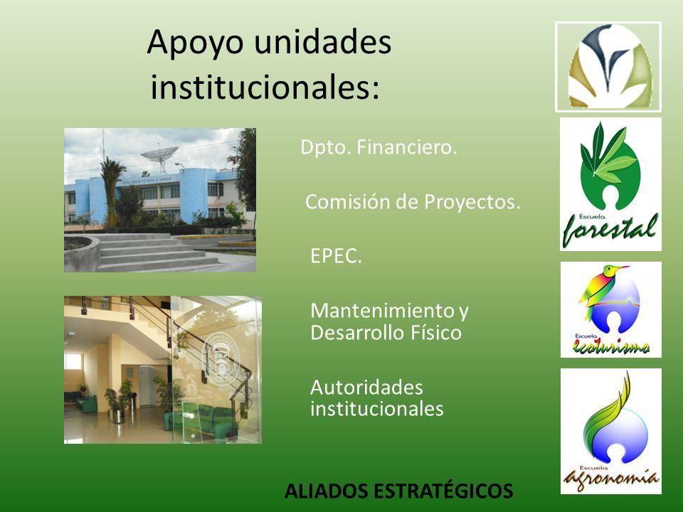 Apoyo unidades institucionales: