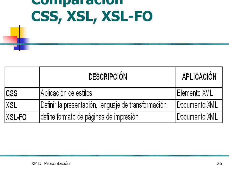 Comparación CSS, XSL, XSL-FO