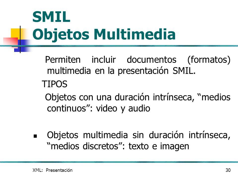 SMIL Objetos Multimedia