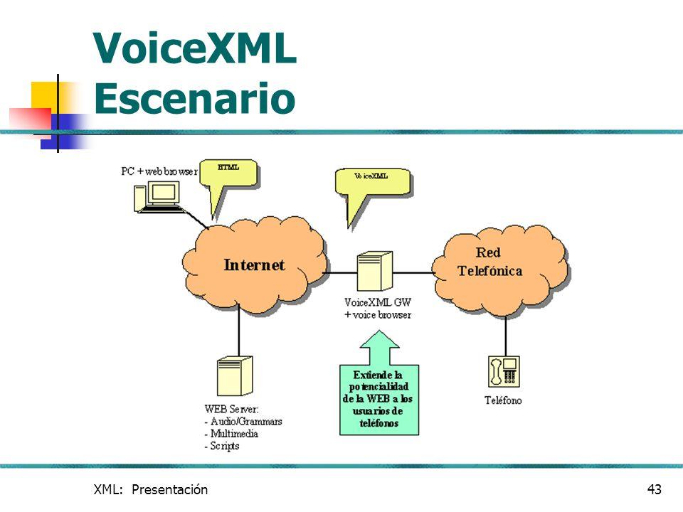VoiceXML Escenario XML: Presentación