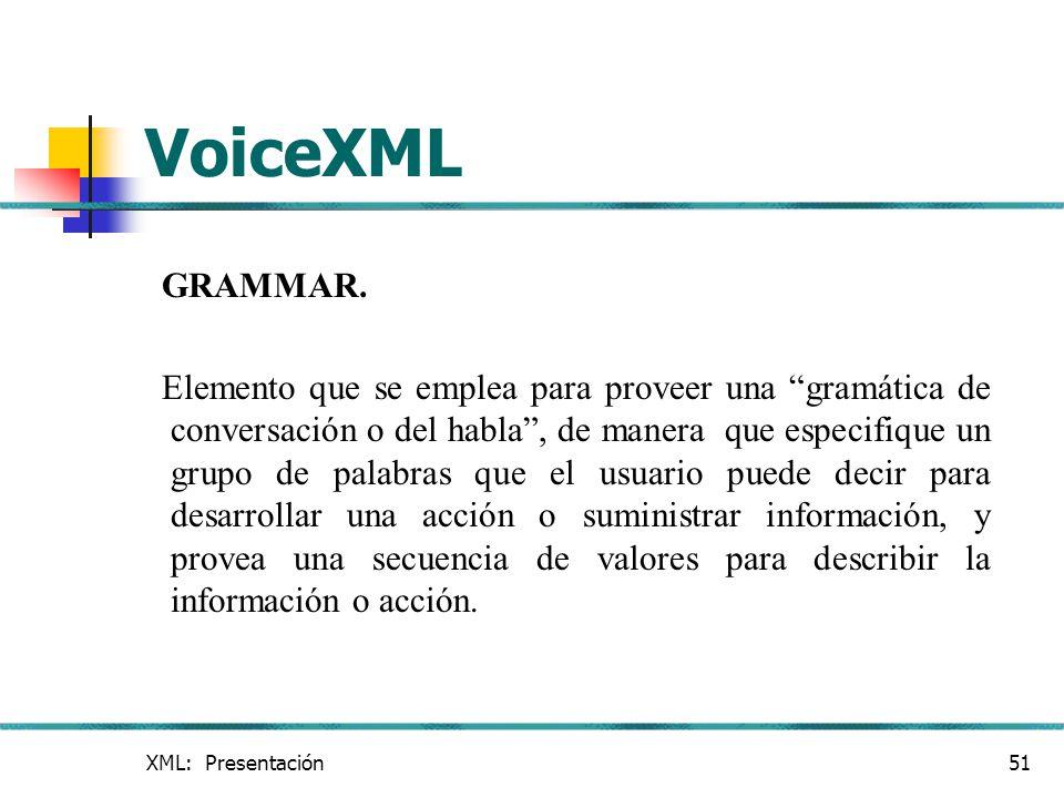 VoiceXML GRAMMAR.