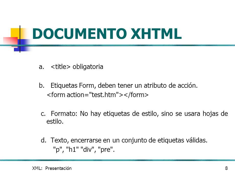 DOCUMENTO XHTML a. <title> obligatoria
