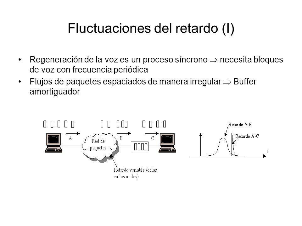 Fluctuaciones del retardo (I)