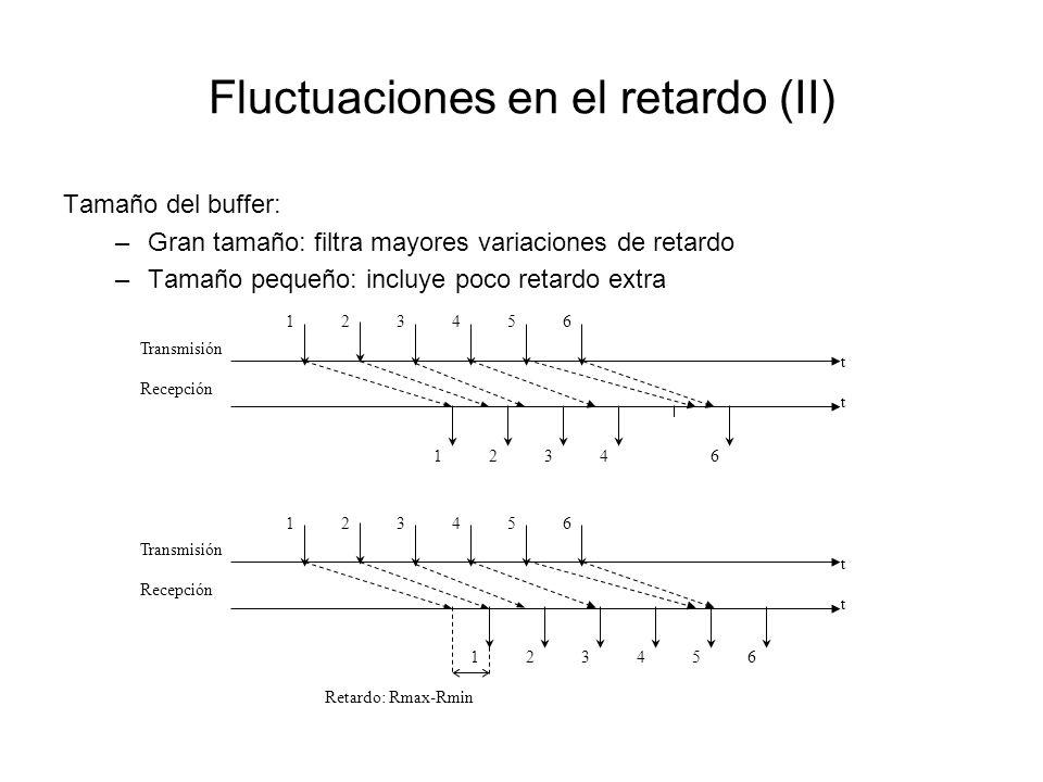 Fluctuaciones en el retardo (II)