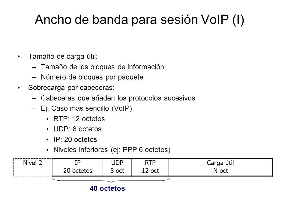 Ancho de banda para sesión VoIP (I)