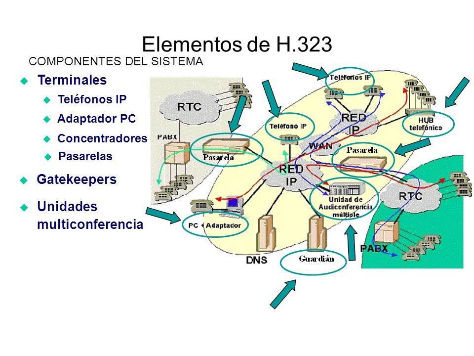 Elementos de H.323 Terminales Gatekeepers Unidades multiconferencia