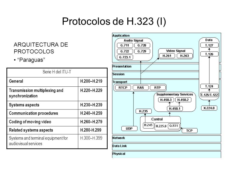 Protocolos de H.323 (I) ARQUITECTURA DE PROTOCOLOS Paraguas