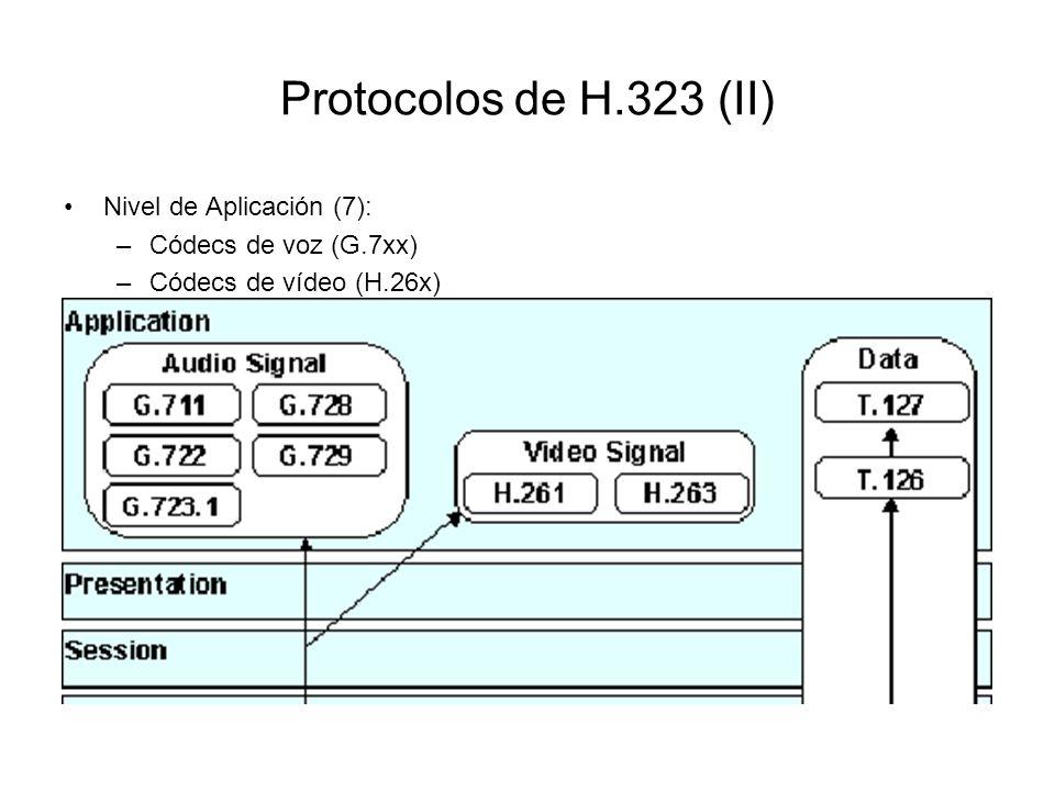 Protocolos de H.323 (II) Nivel de Aplicación (7):