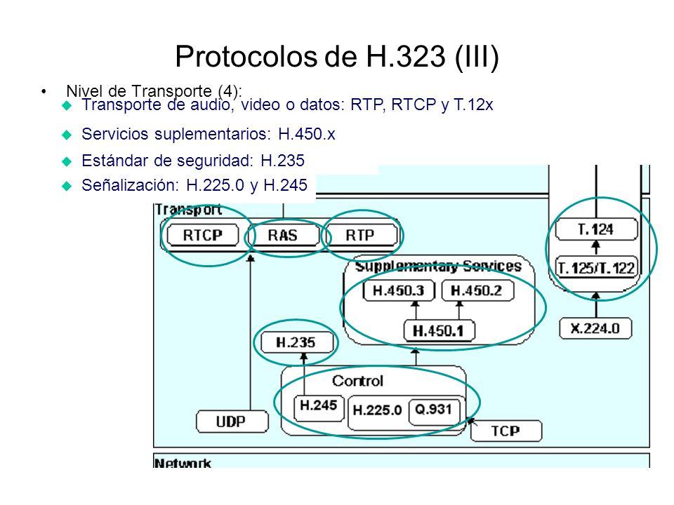 Protocolos de H.323 (III) Señalización: H.225.0 y H.245. Estándar de seguridad: H.235. Transporte de audio, video o datos: RTP, RTCP y T.12x.
