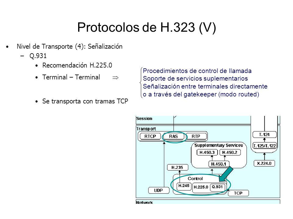 Protocolos de H.323 (V) Nivel de Transporte (4): Señalización Q.931