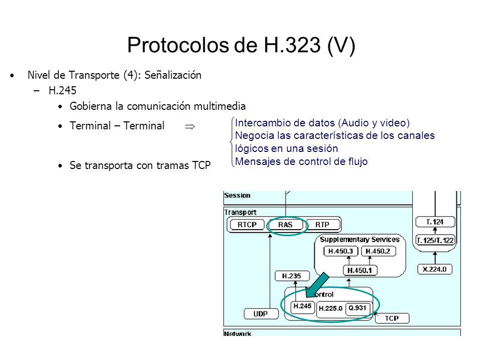 Protocolos de H.323 (V) Nivel de Transporte (4): Señalización H.245