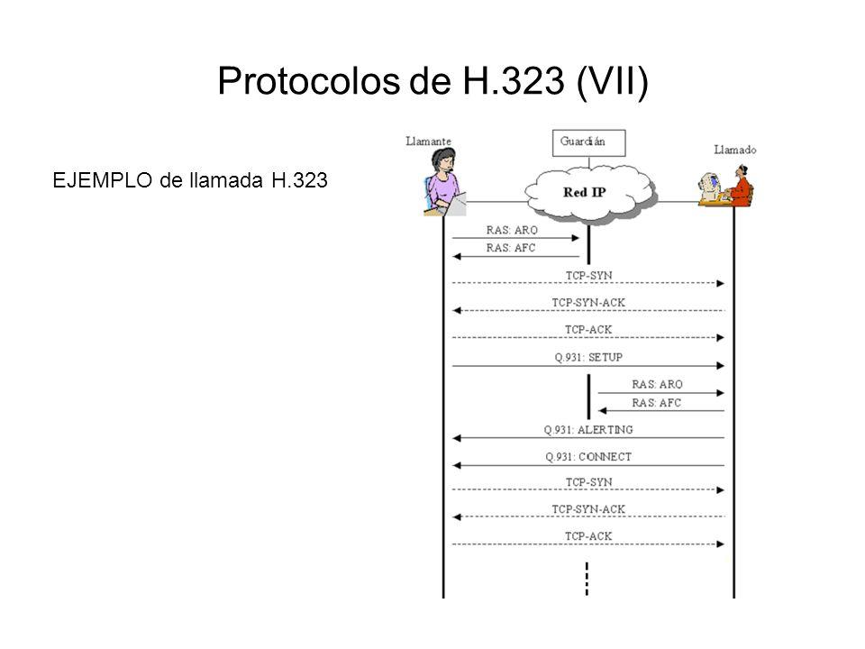 Protocolos de H.323 (VII) EJEMPLO de llamada H.323