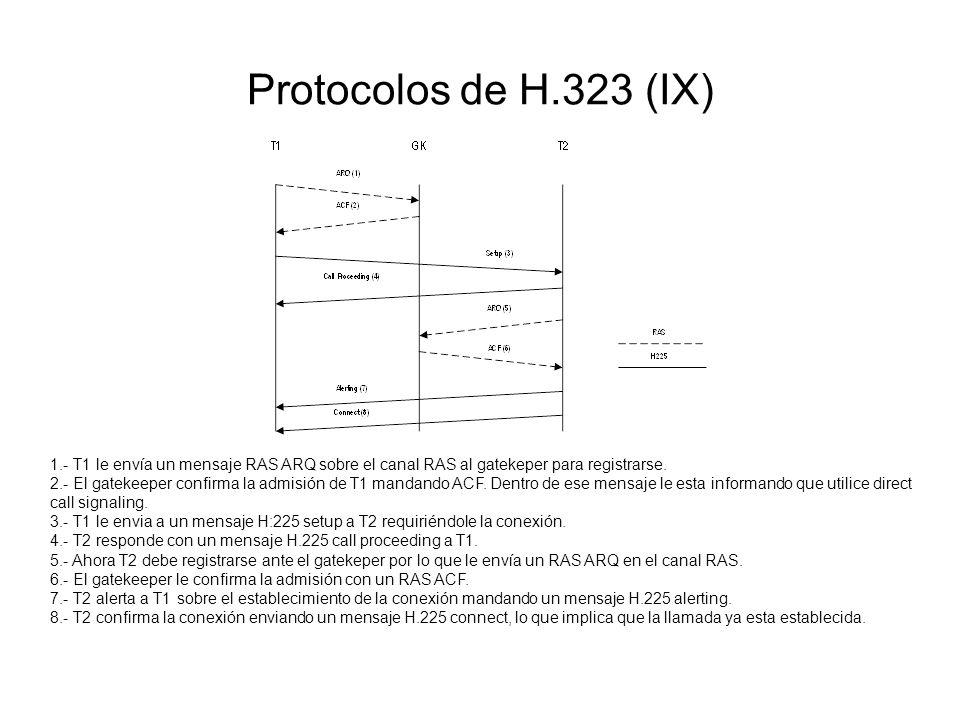 Protocolos de H.323 (IX) 1.- T1 le envía un mensaje RAS ARQ sobre el canal RAS al gatekeper para registrarse.