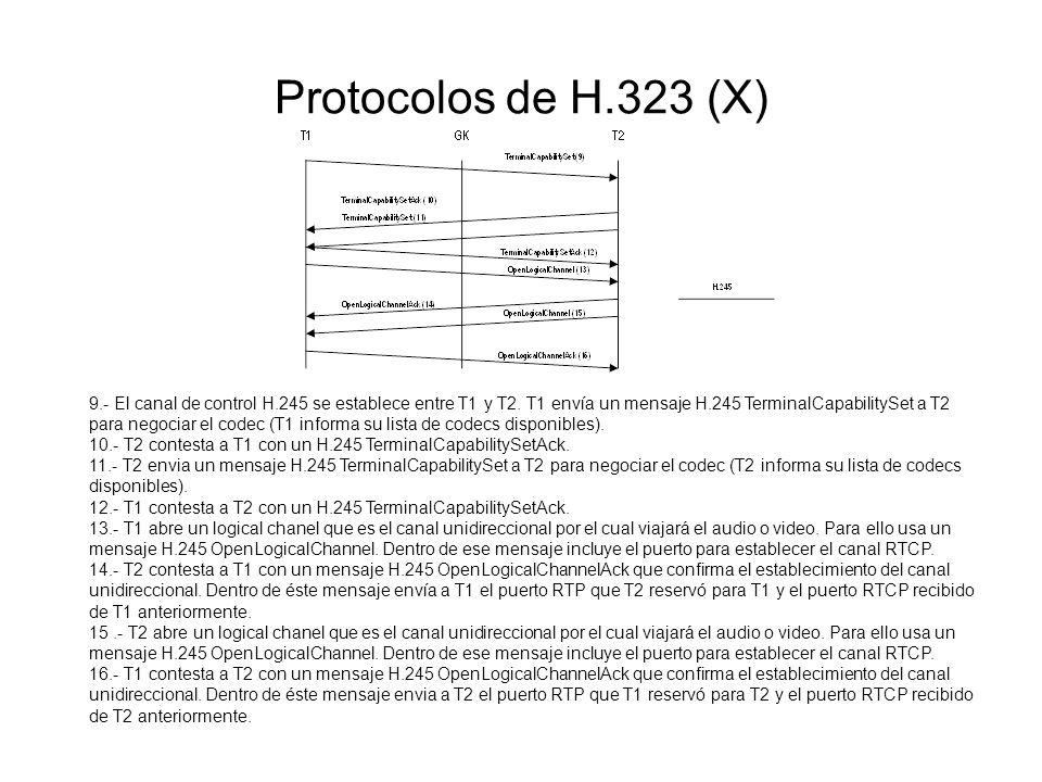 Protocolos de H.323 (X)