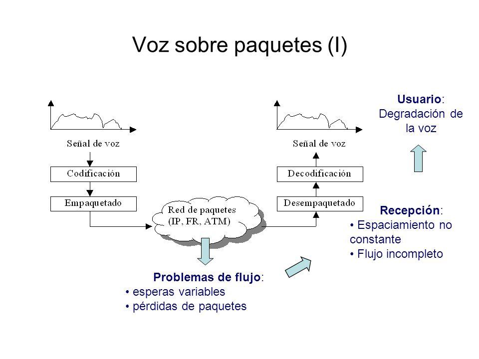 Voz sobre paquetes (I) Usuario: Degradación de la voz Recepción: