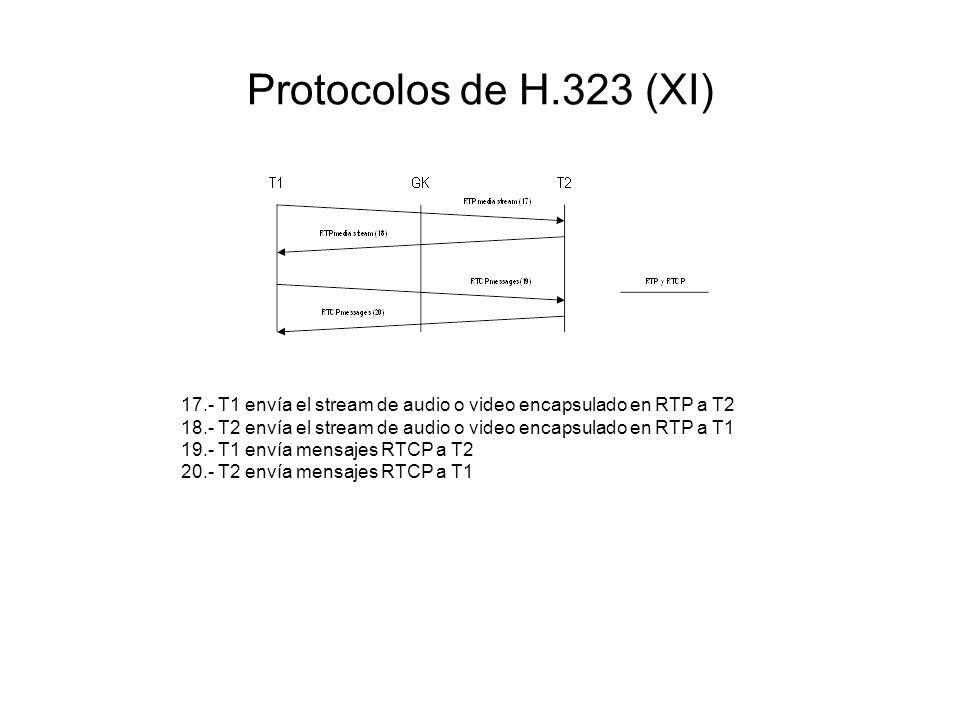 Protocolos de H.323 (XI) 17.- T1 envía el stream de audio o video encapsulado en RTP a T2.