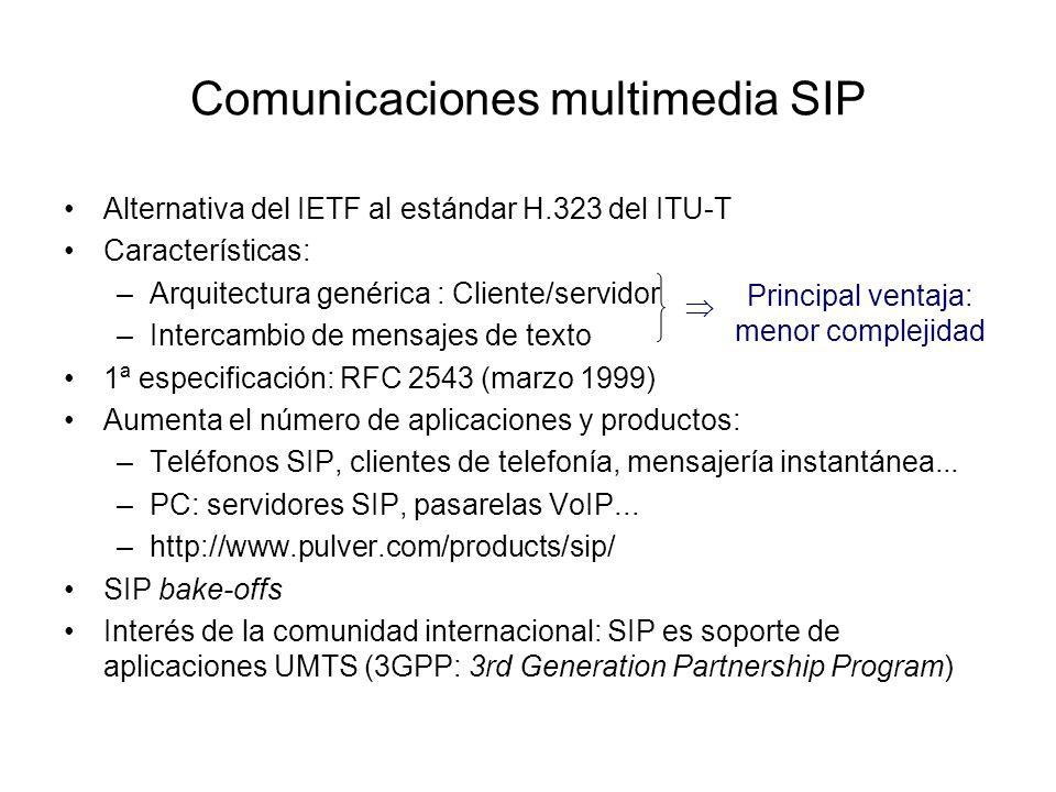 Comunicaciones multimedia SIP